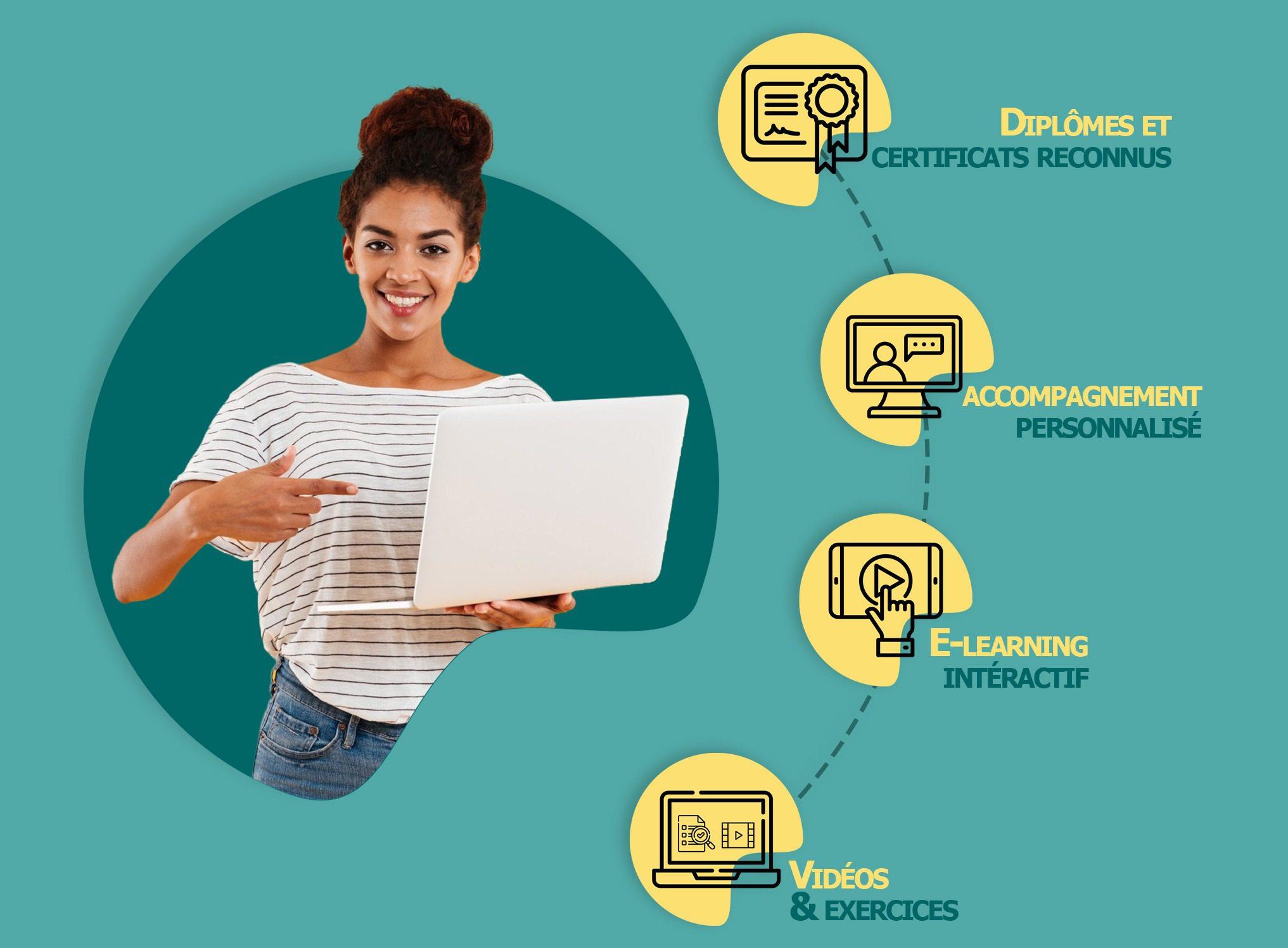Diplômes et certificats reconnus, accompagnement personnalisé, E-learning intéractif, Vidéos & exercices